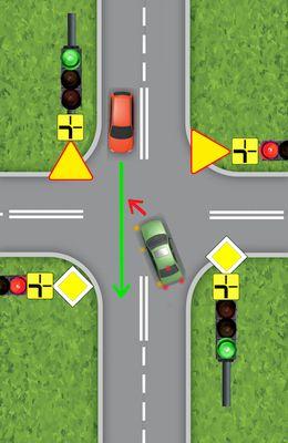 gazeta prawna testy na prawo jazdy 2021
